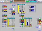 Automation and Control includes everything from a single process value . Gas turbine, oil and gas fired, combined cycle power plant with heat