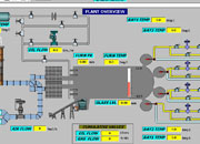 Glass processing lines automation